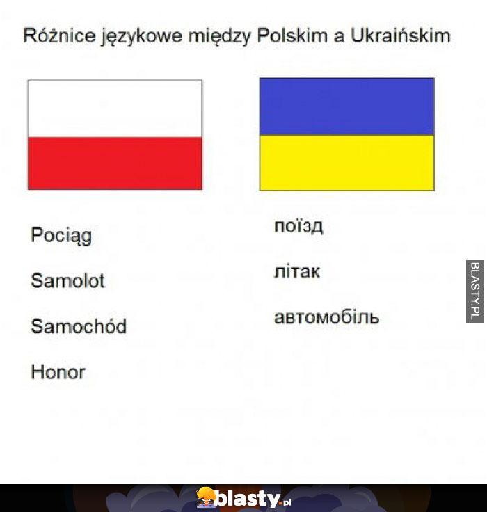 Różnice językowe pomiędzy polska a ukrainą