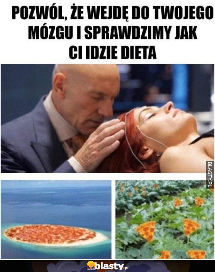 Jak Ci idzie dieta