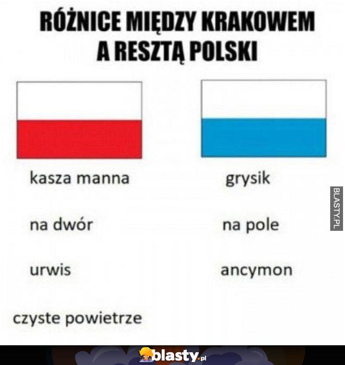 Różnice pomiędzy krakowem a resztą polski