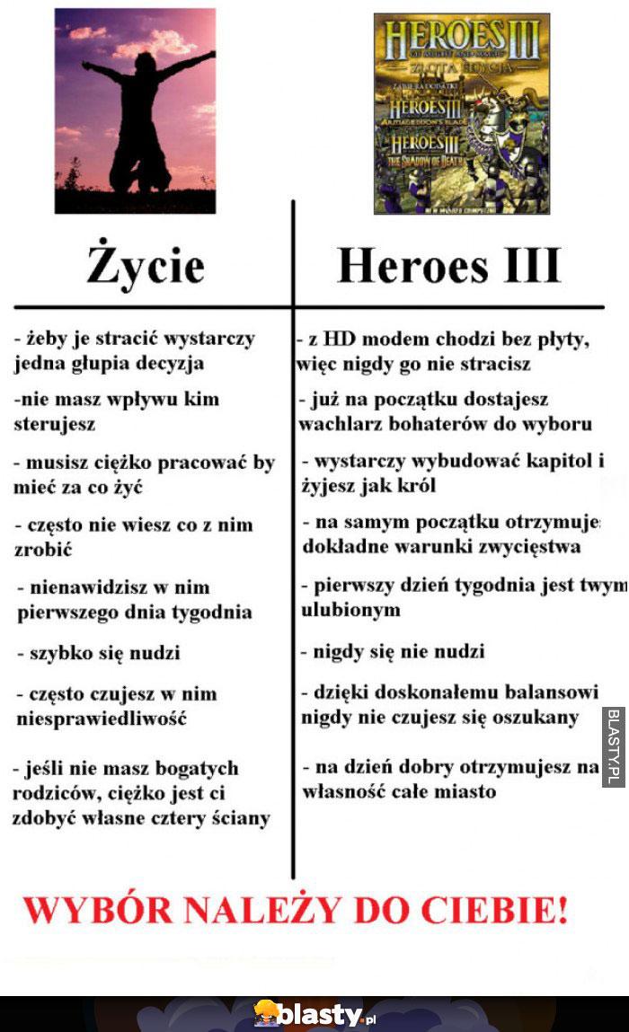 Życie VS Herosy III, wybór należy do ciebie