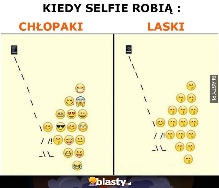 Kiedy selfie robią - dziewczyny vs faceci