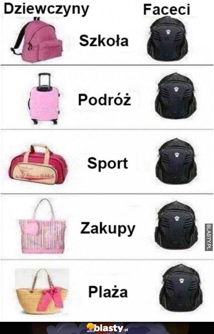 Kobiety vs faceci
