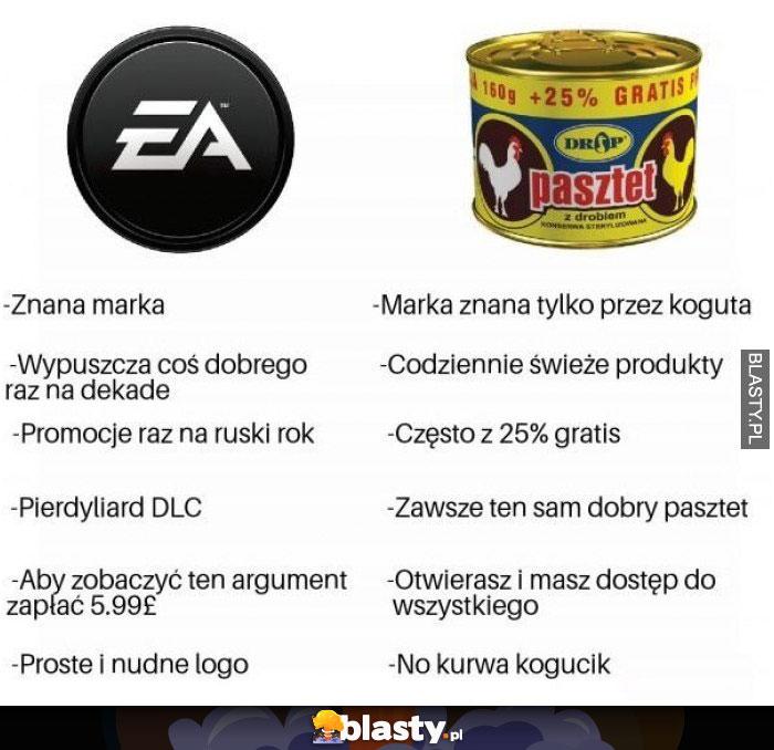 EA vs Pasztet