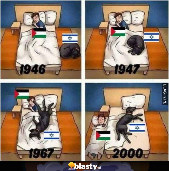 Palestyna i Izrael