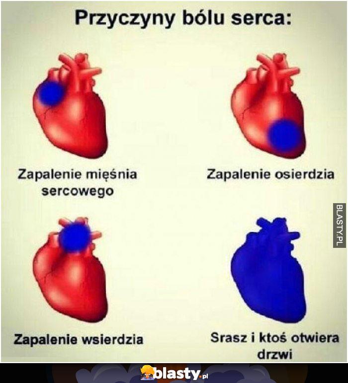 4 przyczyny bólu serca