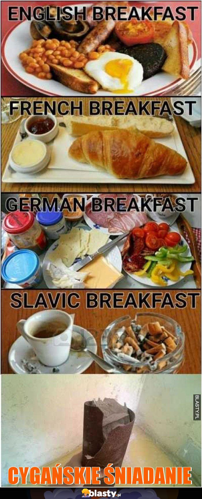 Europejskie śniadania