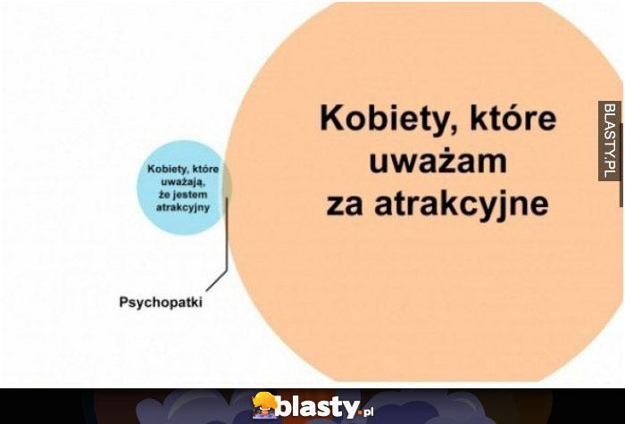 Psychopatki