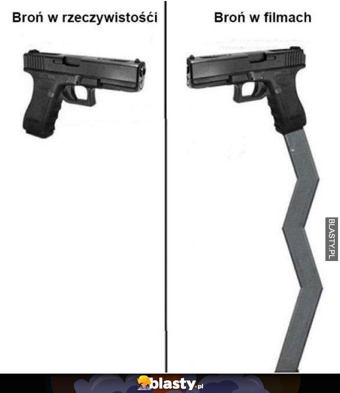Broń w filmach vs w rzeczywistości