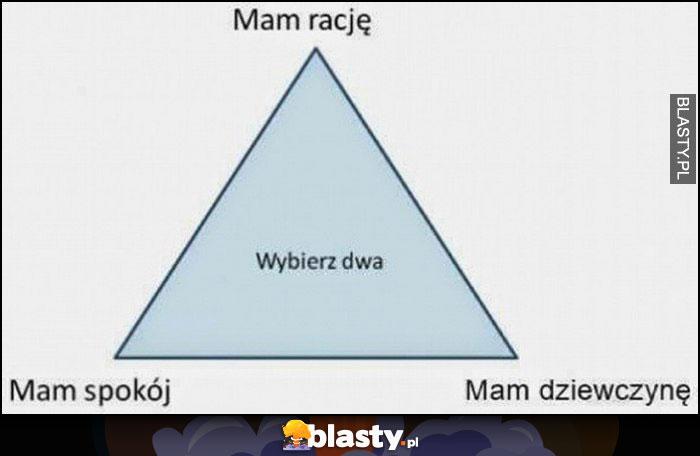 Piramidka w związku wybierz dwa: mam rację, mam spokój, mam dziewczynę
