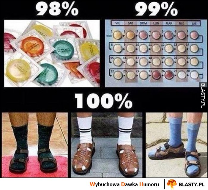 Metody antykoncepcji porównanie skuteczności sandały 100% procent