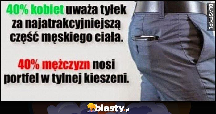 40% kobiet uważa tyłek za najatrakcyjniejszą część męskiego ciała, 40% mężczyzn nosi portfel w tylnej kieszeni