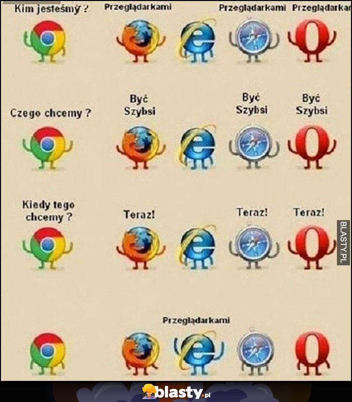 Przeglądarki kim jesteśmy, czego chcemy, kiedy tego chcemy Internet Explorer opóźniona