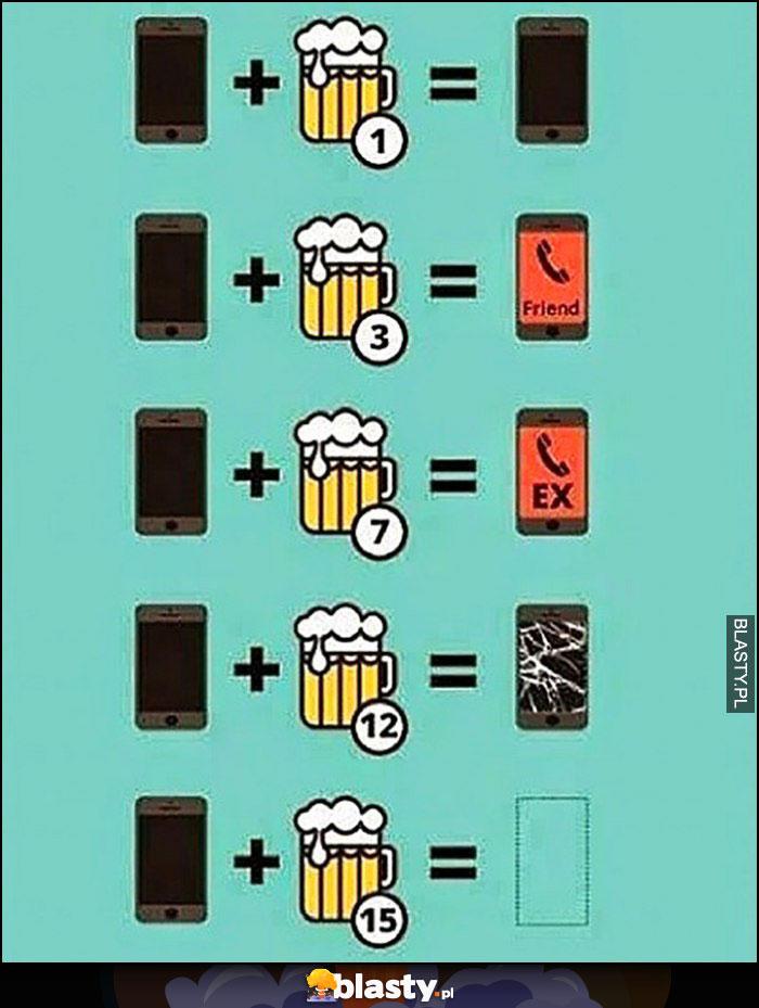 Telefon plus liczba piw - telefon do przyjaciela, do byłej, potłuczony, zgubiony