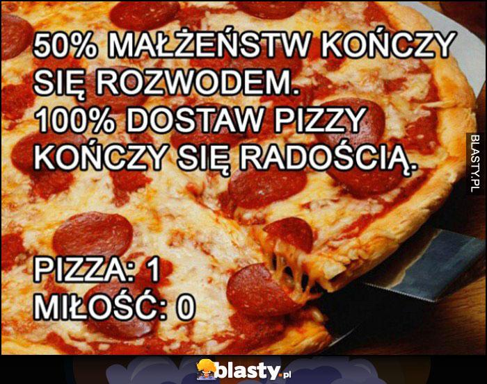 50% małżeństw kończy się rozwodem, 100% dostaw pizzy kończy się radością. Pizza: 1, miłość: 0