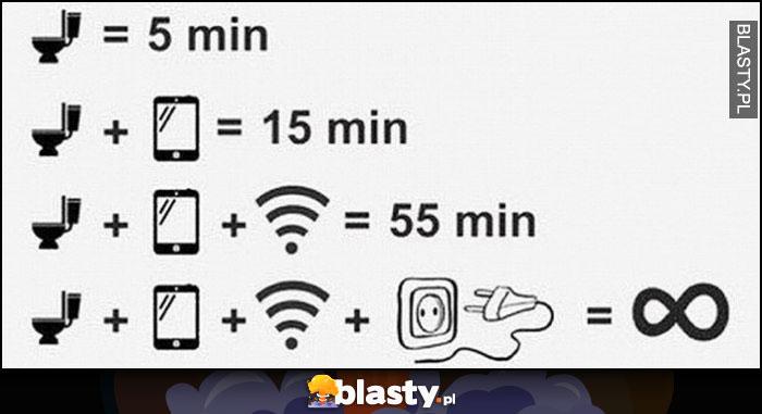Czas w kiblu, z telefonem, z wifi, z ładowarką nieskończoność