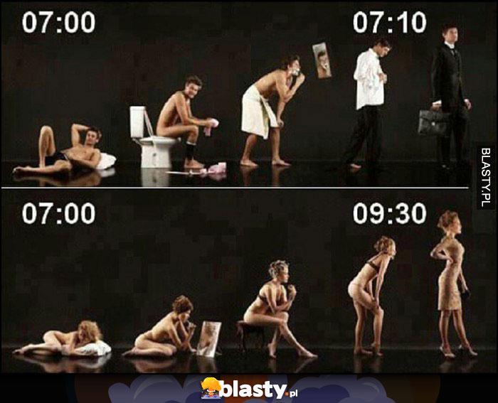 Ile facet przygotowuje się rano do pracy 10 minut, kobieta 2 i pół godziny