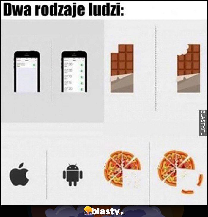 Są dwa rodzaje ludzi: budzik, czekolada, system operacyjny, jedzenie pizzy porównianie
