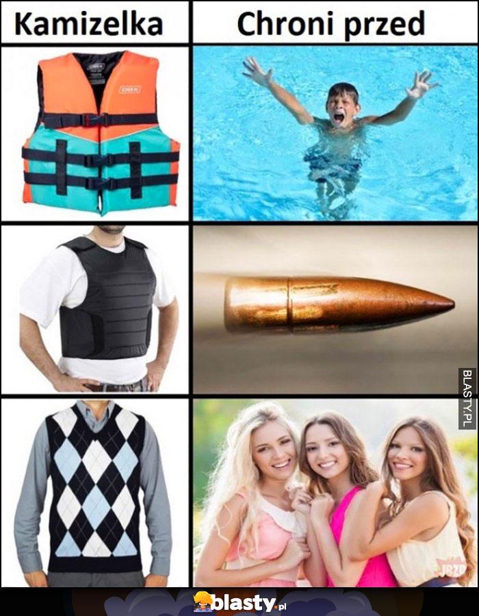 Kamizelka ratunkowa chroni przed tonięciem, kuloodporna przed pociskami, sweterek przed kobietami