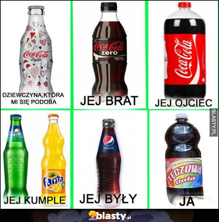Coca-Cola dziewczyna, która mi się podoba, jej brat, ojciec, kumple, były, ja