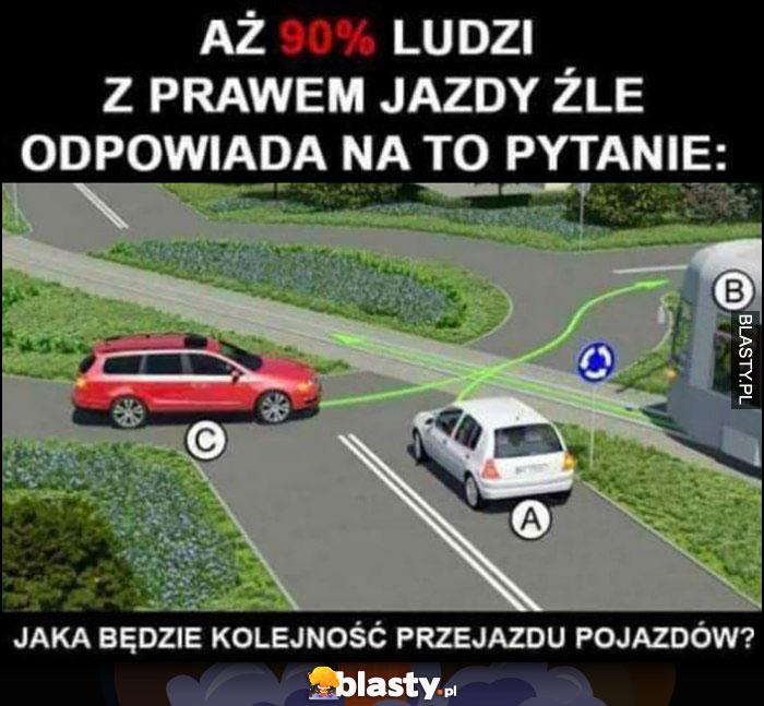 Aż 90% ludzi z prawem jazdy źle odpowiada na to pytanie: jaka będzie kolejność przejazdu pojazdów na rondzie